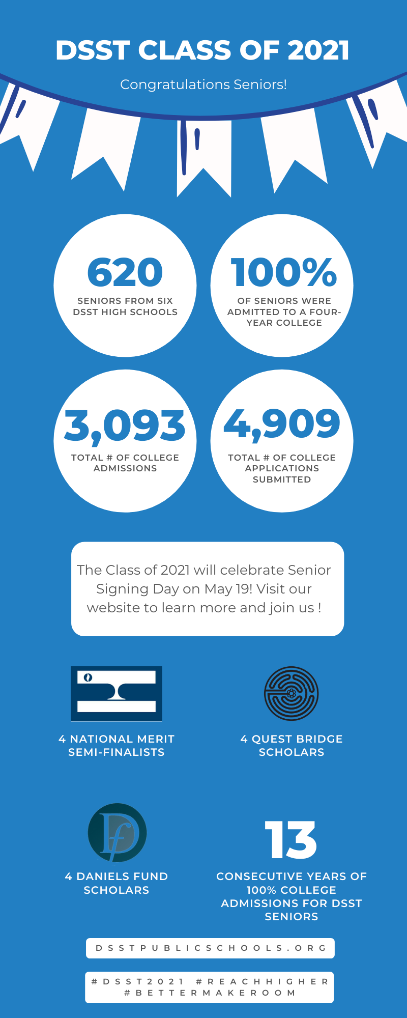 DSST CLASS of 2021