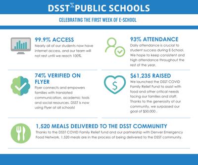 FB_External E-School Infographic (2)